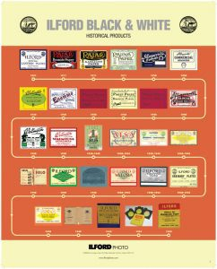 Retro labels from old ILFORD Papers