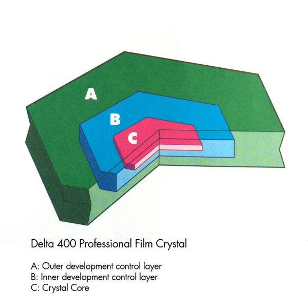 Delta 400 Professional Crystal